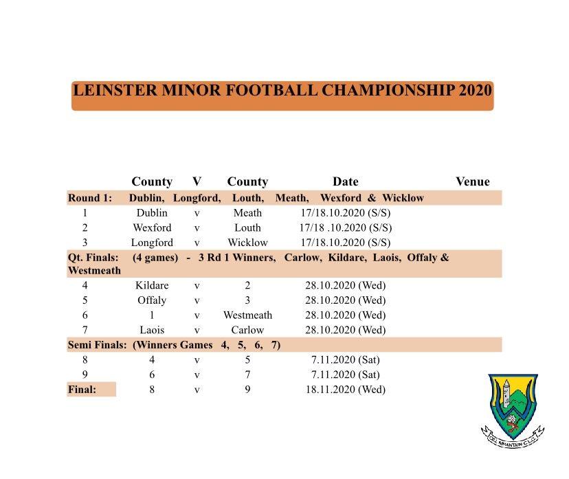 Leinster Championship Draws